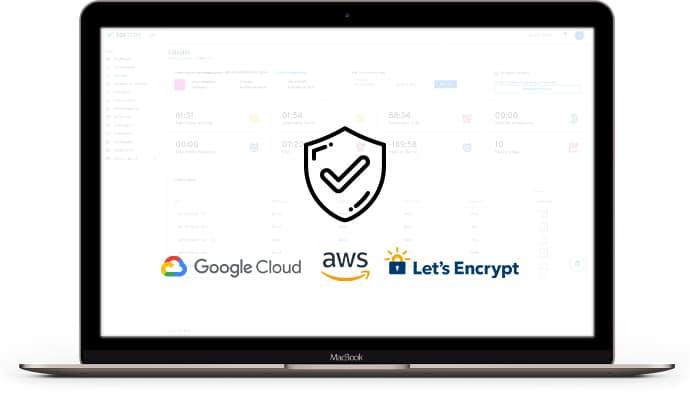 Segurança dos dados na nuvem